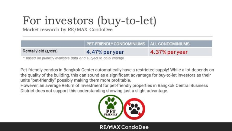 Pet-Friendly Condominiums In Bangkok CBD (Central Business District) - property investment